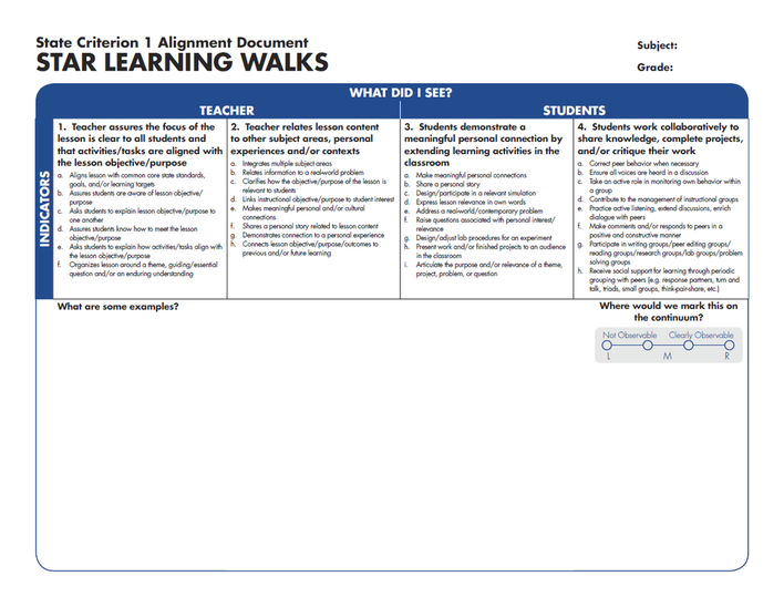 STAR Learning Walks: Focus on State Criterion 1